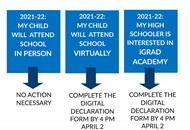 2021-22 School Year OPTIONS graphic