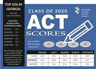 CCSD 2020 ACT infographic
