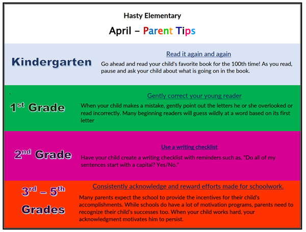 April Parent Tips