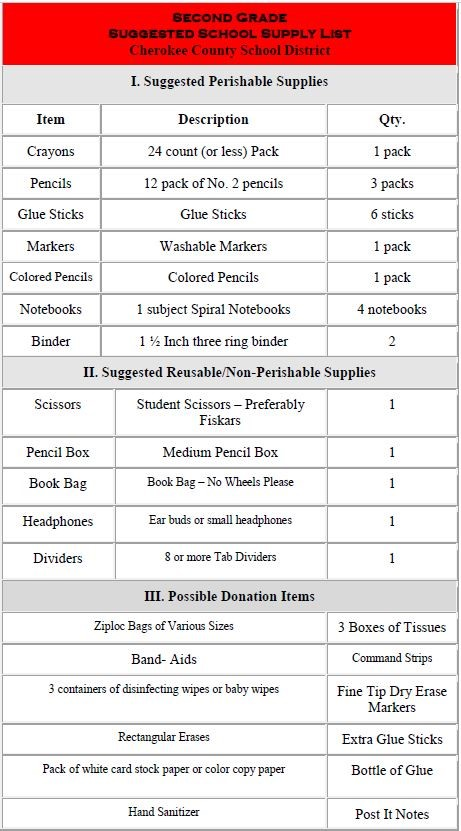 2nd Grade Supply List Picture